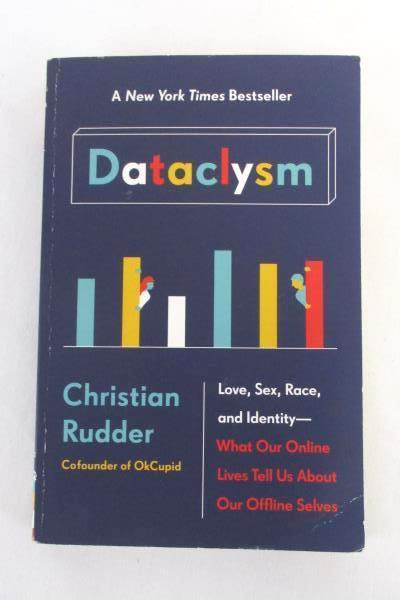 2 Paperback Books 1001 Things Every College Student Needs to Know and Dataclysm